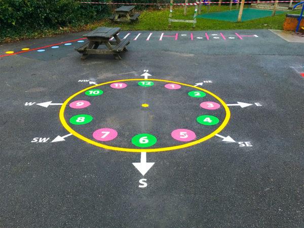 Compass-Clock-Playground-Marking