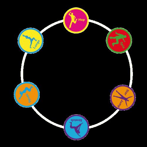 Playground-Marking-Active-Spot-Circuit