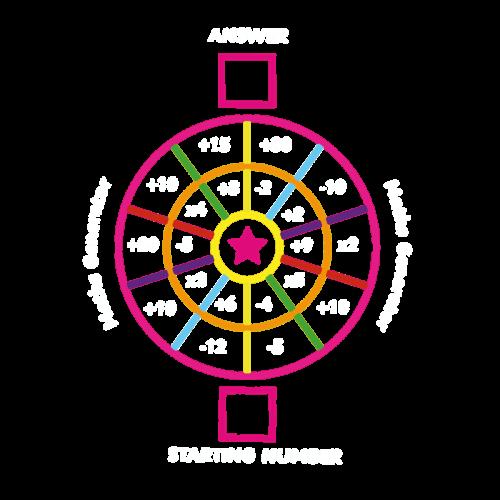 Playground-Marking-Maths-Target