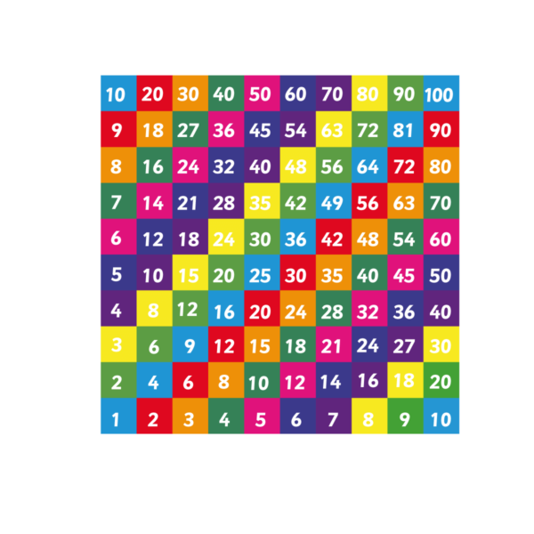 Playground-Marking-Multiplication-Grid-1-10-Solid