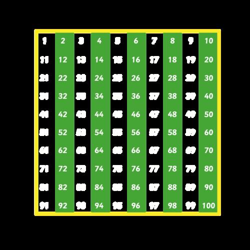 Playground-Marking-Number-Grid-1-100-Evens