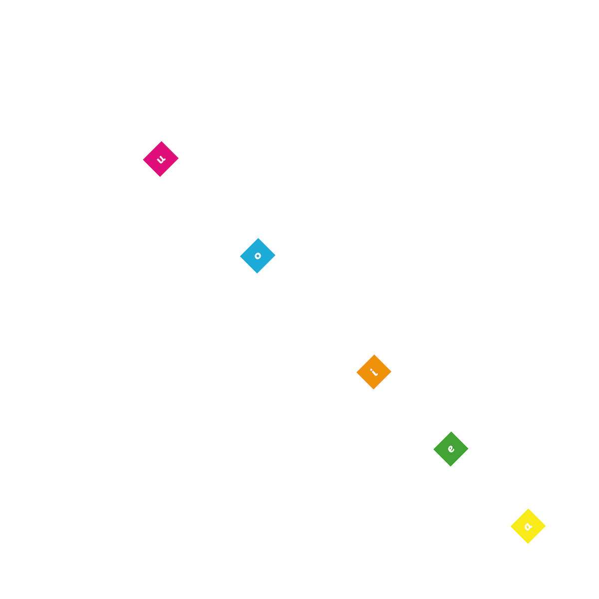Playground Marking a-z Ladder with Vowels